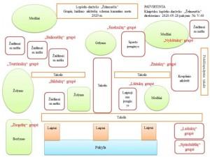 2020 m. grupių aikštelių schema foto